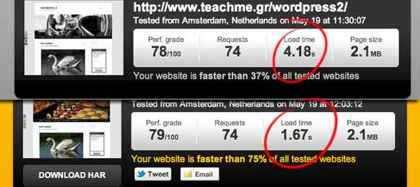 Κάντε πιο γρήγορο το site σας (WordPress)